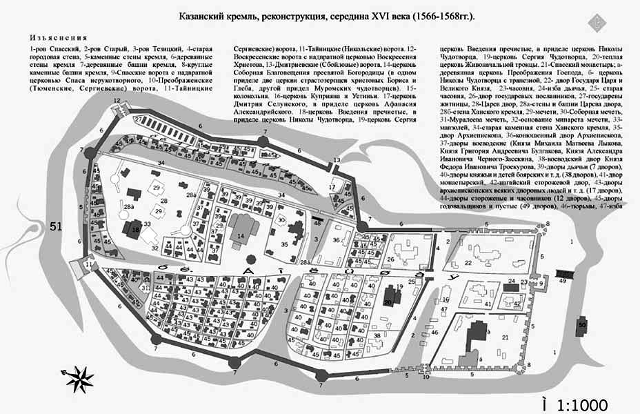 Казанский кремль, конец XVII